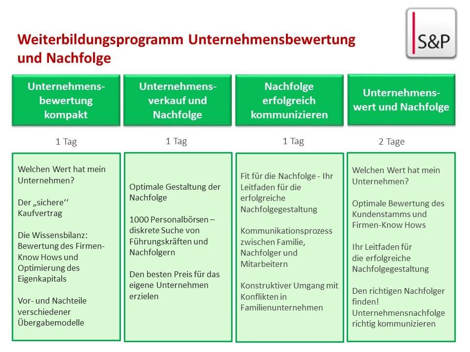 S&P Weiterbildungsprogramm Unternehmensbewertung und Nachfolge