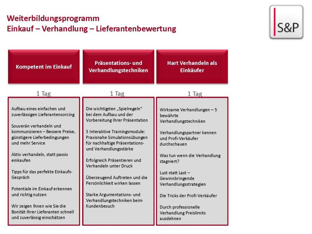 Seminare Einkauf - S&P Weiterbildungsprogramm