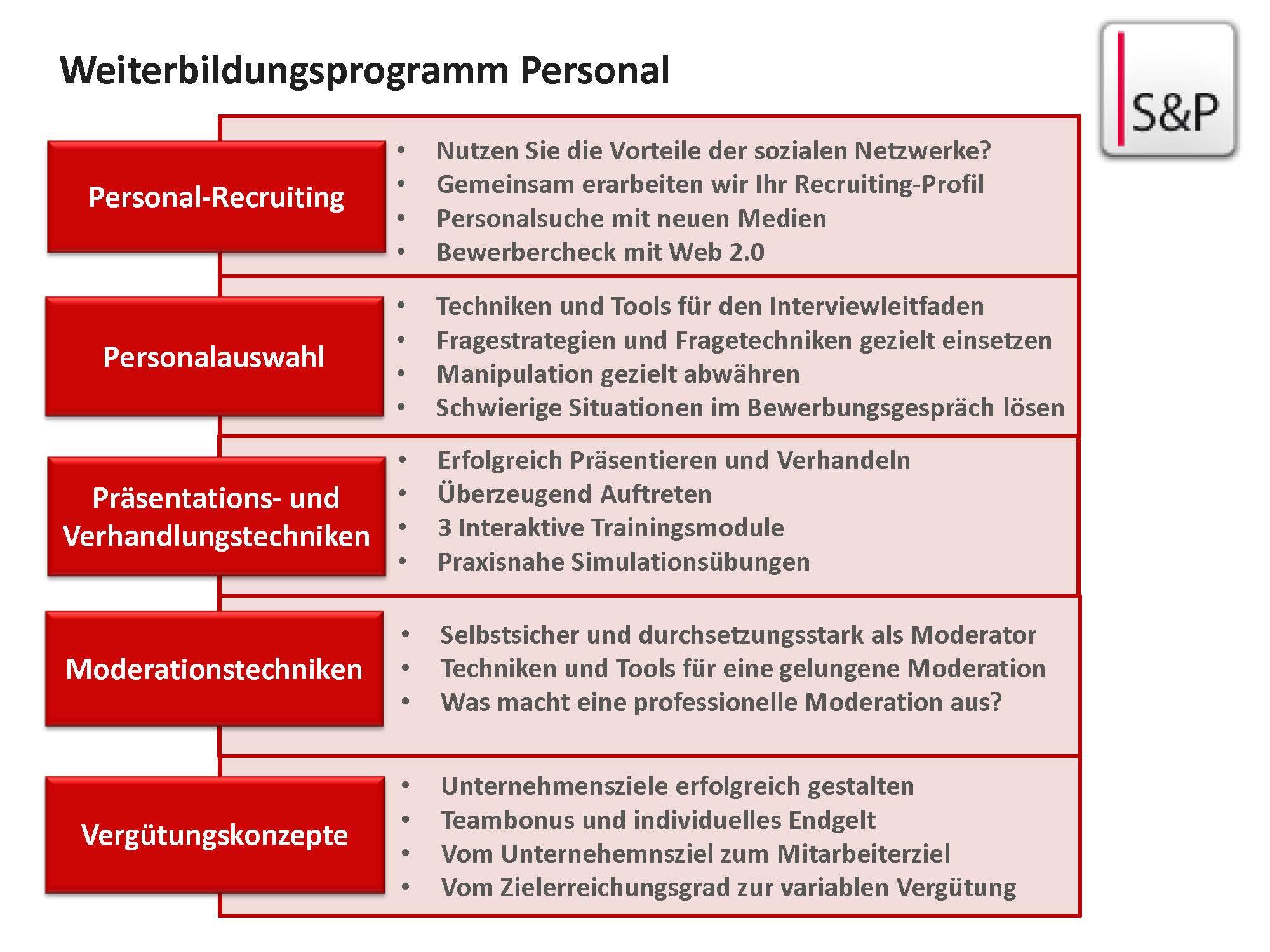 Seminar Personal - S+P Weiterbildungsprogramm