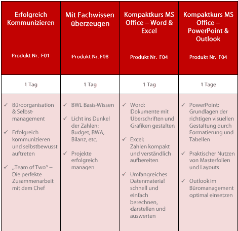 Zertifizierte Management Assistenz