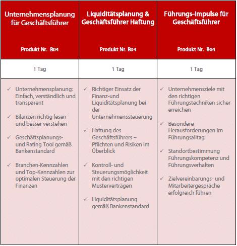 Zertifizierter GmbH-Geschäftsführer online buchen