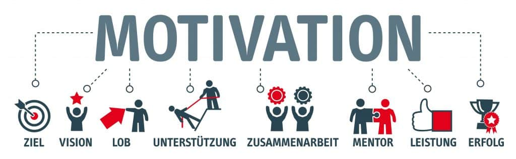 Seminare oder Online Schulung Mitarbeiter Motivation